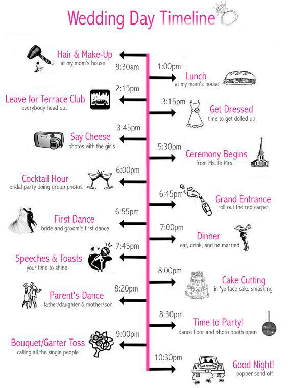 your wedding day timeline. planning tips wedding day timeline. wedding ...